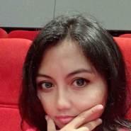 yennyn21's profile photo