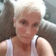 dianap416's profile photo