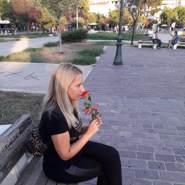 marinamarina34's profile photo