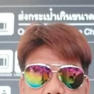 keungk80's profile photo