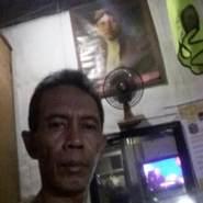 budirasmanto9's profile photo