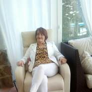 dumitriuamariaMARY's profile photo