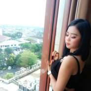 dianak138's profile photo