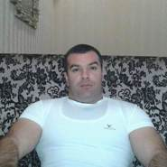 rolandpeter282's profile photo