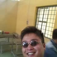 nguyenducthanhyb94's profile photo