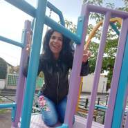 angeliquea4's profile photo