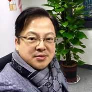 yongh529's profile photo