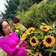 tieun457's profile photo