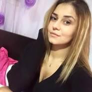 unicoeurange's profile photo