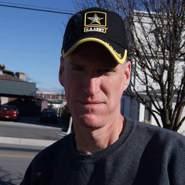 mark6299's profile photo