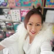 gloriai52's profile photo