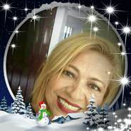glorian66's profile photo