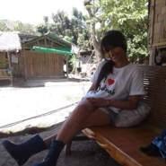 rizar325's profile photo