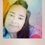 rteresaruizmartin548's profile photo