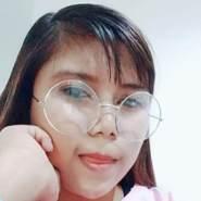 anisan77's profile photo