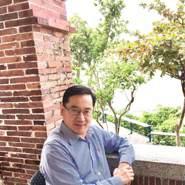 wang_wei86's profile photo