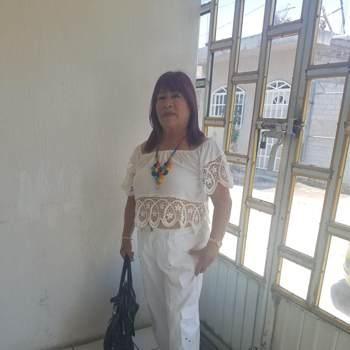 esperanza154_Nayarit_Ελεύθερος_Γυναίκα