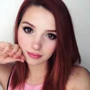 nath22121's profile photo