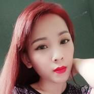 moonn912's profile photo