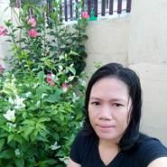 onieb084's profile photo