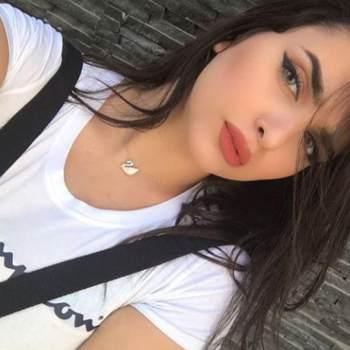 rihania3_Guelmim-Oued Noun (Eh-Partial)_Độc thân_Nữ