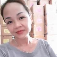 kimhongv9's profile photo