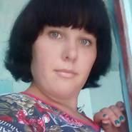 antoninamirosnicenko's profile photo