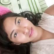 cinthias71's profile photo