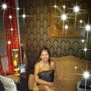 marjzj's profile photo