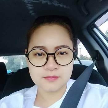 tookk834_Gyeongsangnam-Do_Single_Female