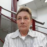 zsuzsau's profile photo