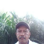 zoel538's profile photo
