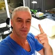 rolands156's profile photo
