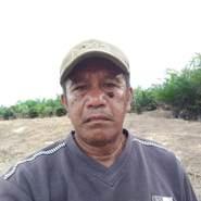 zoel704's profile photo