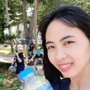 phamlan201's profile photo