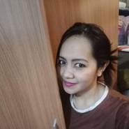 jhenf361's profile photo