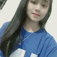 thiena51's profile photo