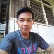 Saifull392's profile photo