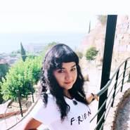 swantorres's profile photo
