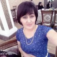 user_fhdi316's profile photo