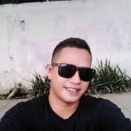 reet042's profile photo