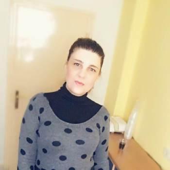 klaudija9_Zagrebacka Zupanija_Single_Female