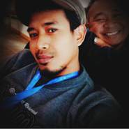 Ipanli's profile photo