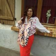 mbertancini's profile photo