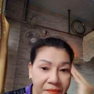 pdeephasitp9's profile photo