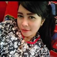 alviana53's profile photo