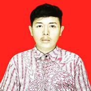 antona249's profile photo