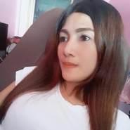 Hyinghying's profile photo