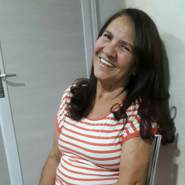 jovelinar's profile photo