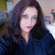 renatab96's profile photo